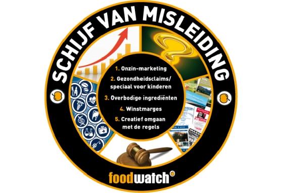 Alles Over Je Woonomgeving Op één Site: Manipulatie Van Voedsel